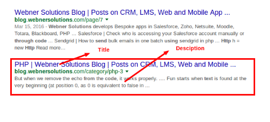 wordpress-get-title-and-description-from-posts-dynamically-google-docs