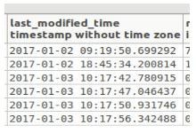 Postgresql | How to save default timestamp in unix format